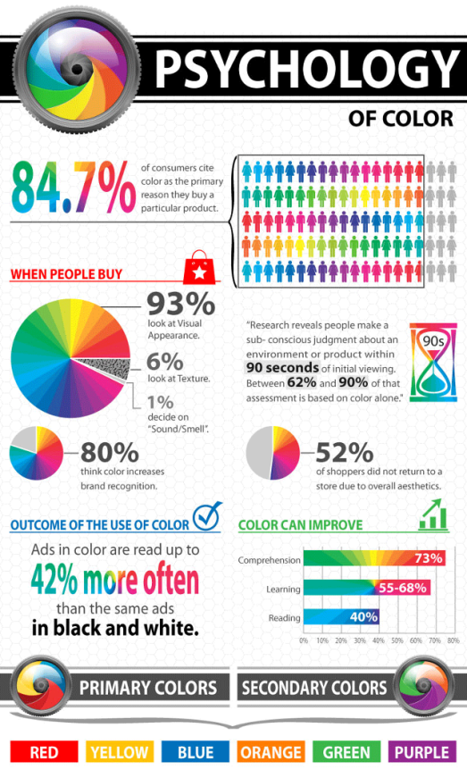 3028378-inline-i-1-what-your-logos-color-may-say-about-your-company-infographic