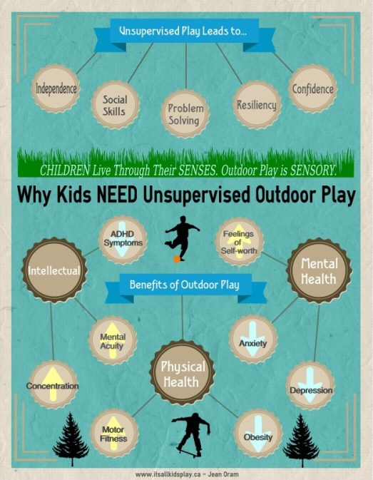 Outdoor_Play_Infographic